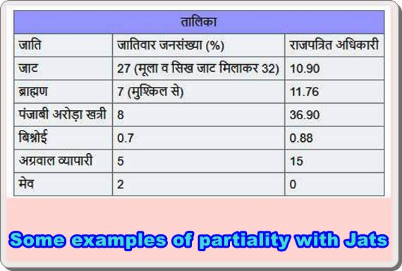 Some examples of partiality with Jats